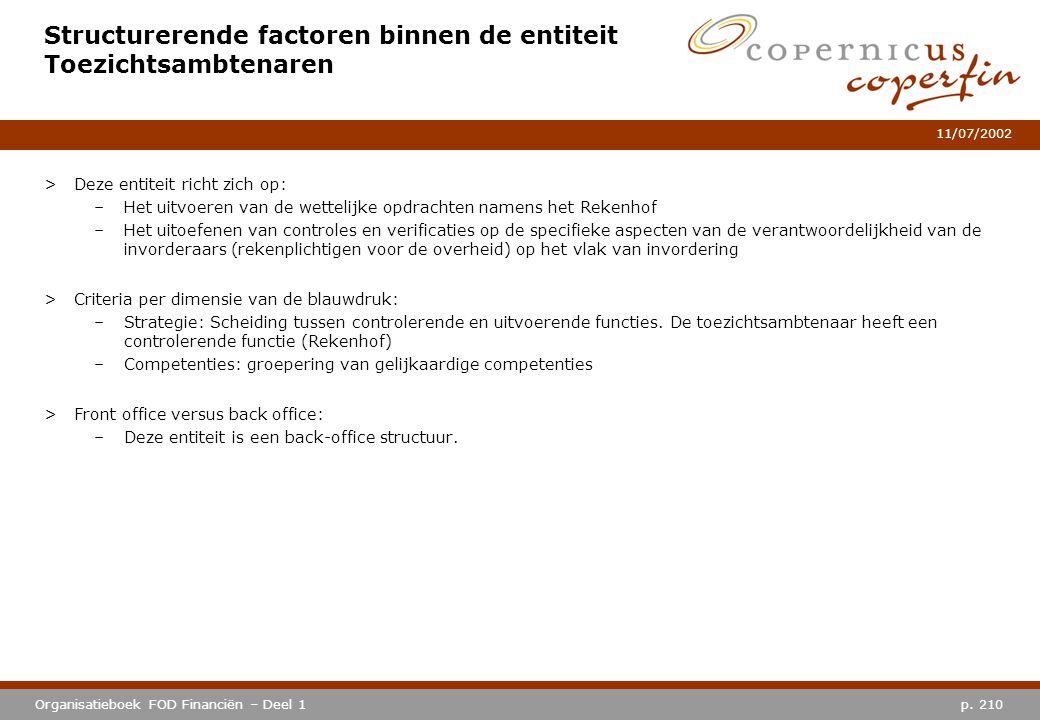 p. 210Organisatieboek FOD Financiën – Deel 1 11/07/2002 Structurerende factoren binnen de entiteit Toezichtsambtenaren >Deze entiteit richt zich op: –