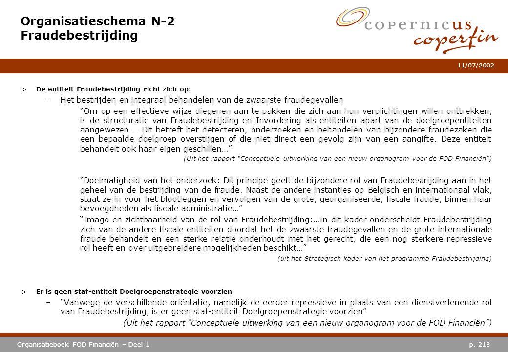 p. 213Organisatieboek FOD Financiën – Deel 1 11/07/2002 Organisatieschema N-2 Fraudebestrijding >De entiteit Fraudebestrijding richt zich op: –Het bes