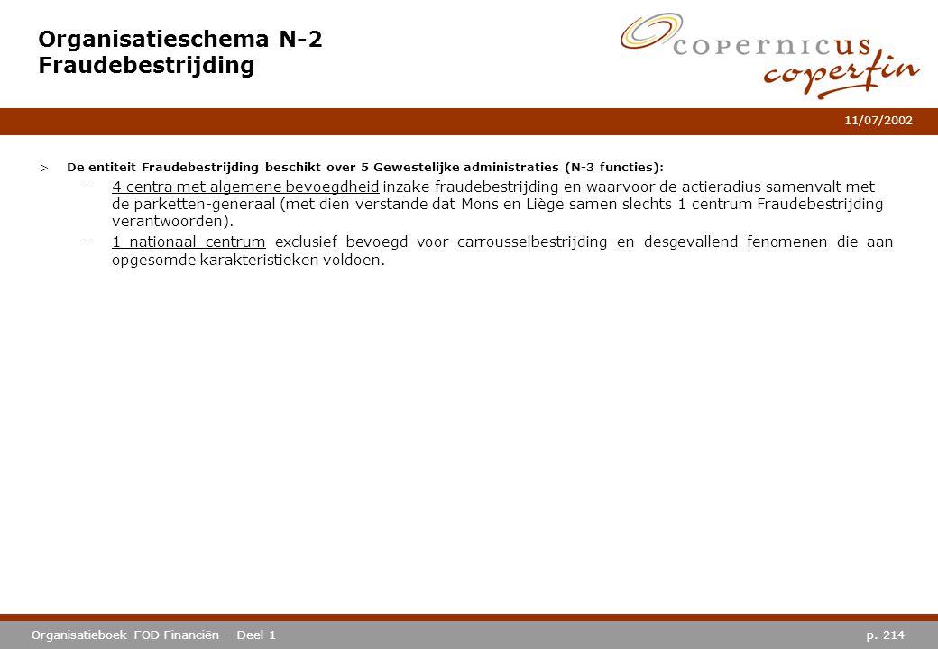 p. 214Organisatieboek FOD Financiën – Deel 1 11/07/2002 Organisatieschema N-2 Fraudebestrijding >De entiteit Fraudebestrijding beschikt over 5 Geweste