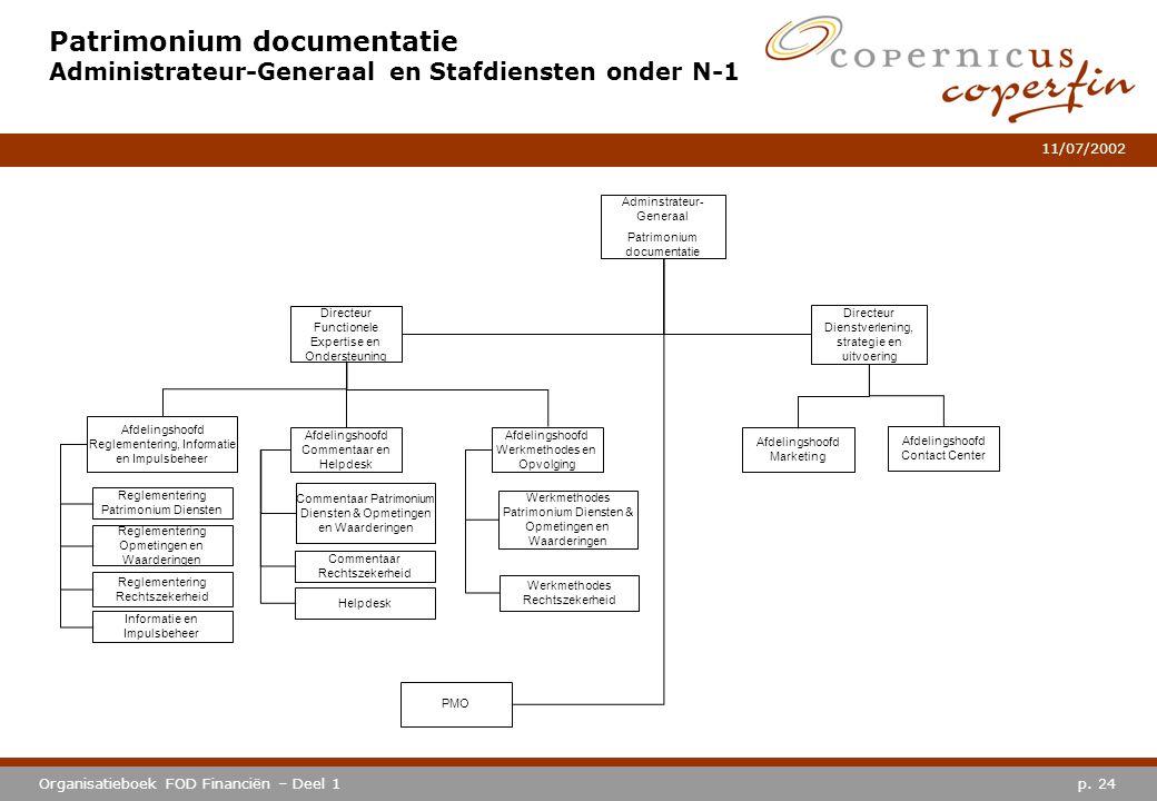 p. 24Organisatieboek FOD Financiën – Deel 1 11/07/2002 Patrimonium documentatie Administrateur-Generaal en Stafdiensten onder N-1 Adminstrateur- Gener