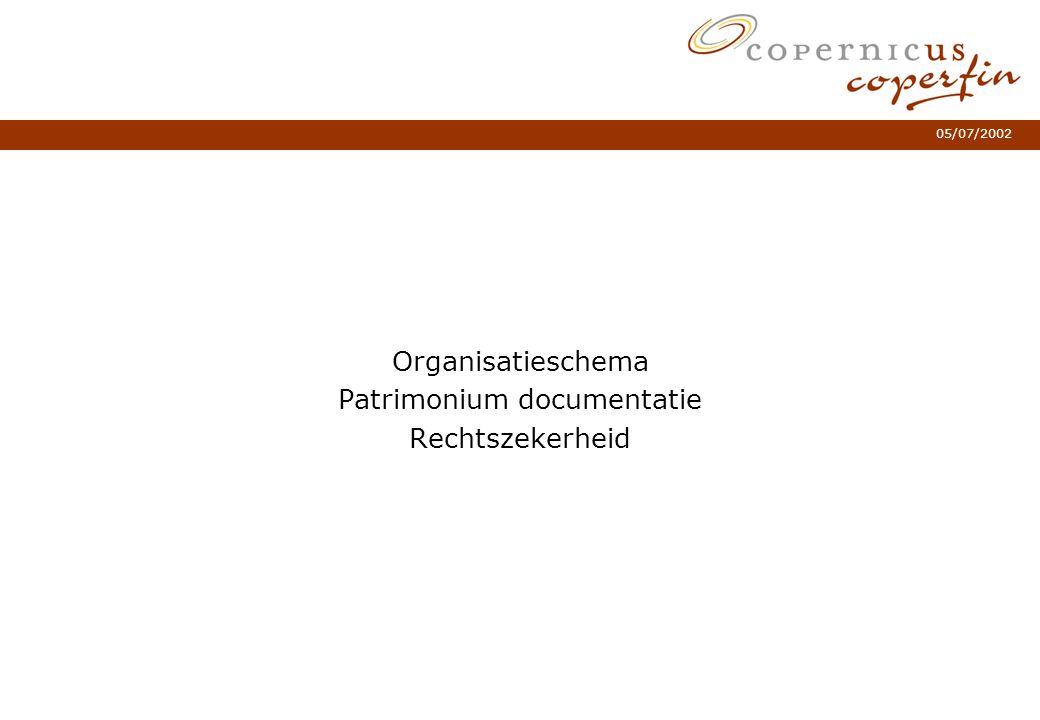 05/07/2002 Organisatieschema Patrimonium documentatie Rechtszekerheid