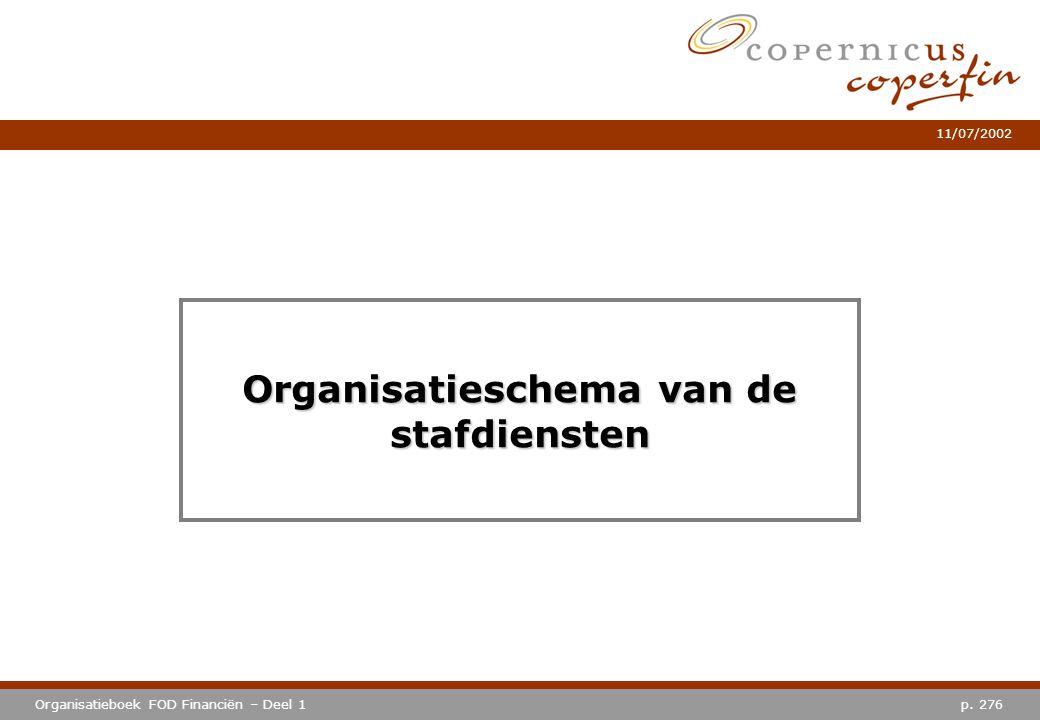 p. 276Organisatieboek FOD Financiën – Deel 1 11/07/2002 Organisatieschema van de stafdiensten
