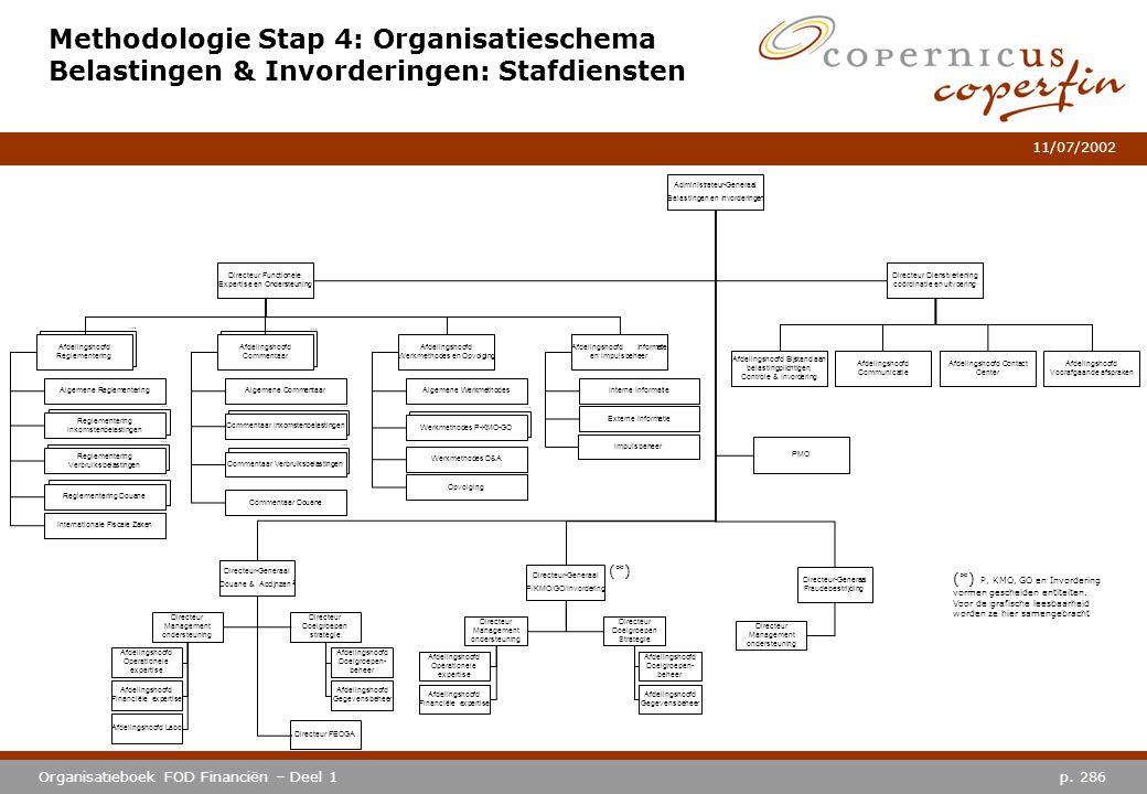 p. 286Organisatieboek FOD Financiën – Deel 1 11/07/2002 Methodologie Stap 4: Organisatieschema Belastingen & Invorderingen: Stafdiensten Administrateu
