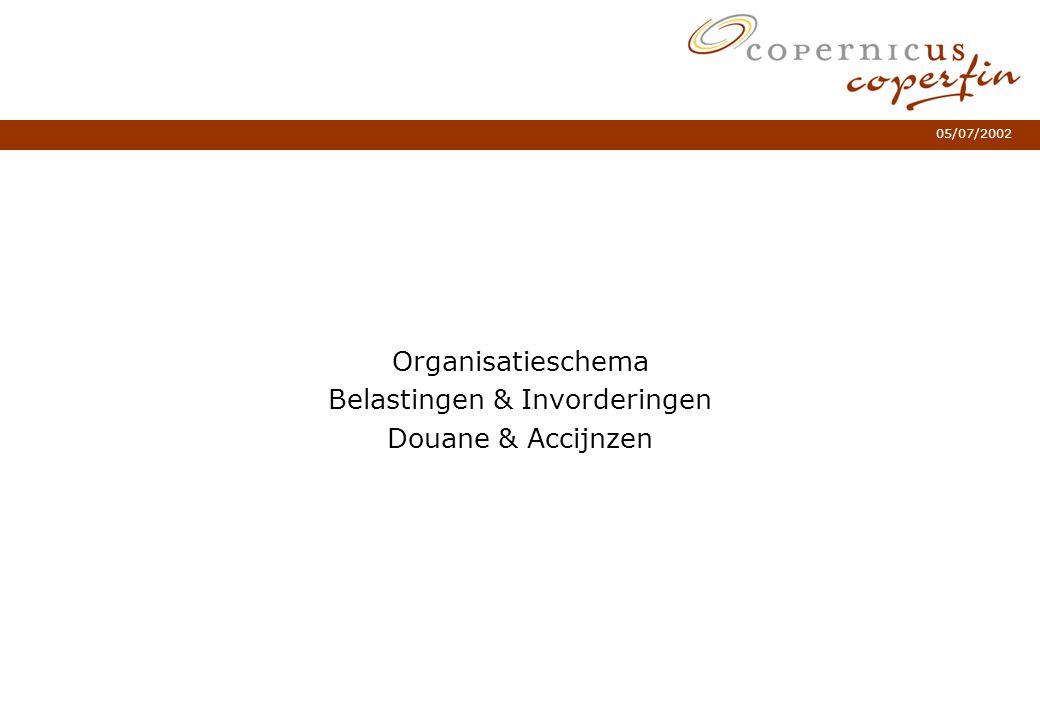 05/07/2002 Organisatieschema Belastingen & Invorderingen Douane & Accijnzen