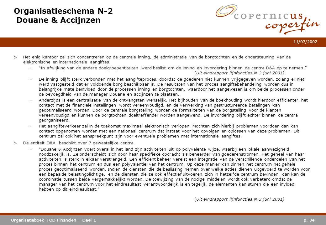 p. 34Organisatieboek FOD Financiën – Deel 1 11/07/2002 Organisatieschema N-2 Douane & Accijnzen >Het enig kantoor zal zich concentreren op de centrale