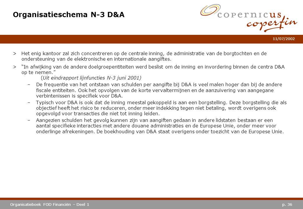 p. 36Organisatieboek FOD Financiën – Deel 1 11/07/2002 Organisatieschema N-3 D&A >Het enig kantoor zal zich concentreren op de centrale inning, de adm