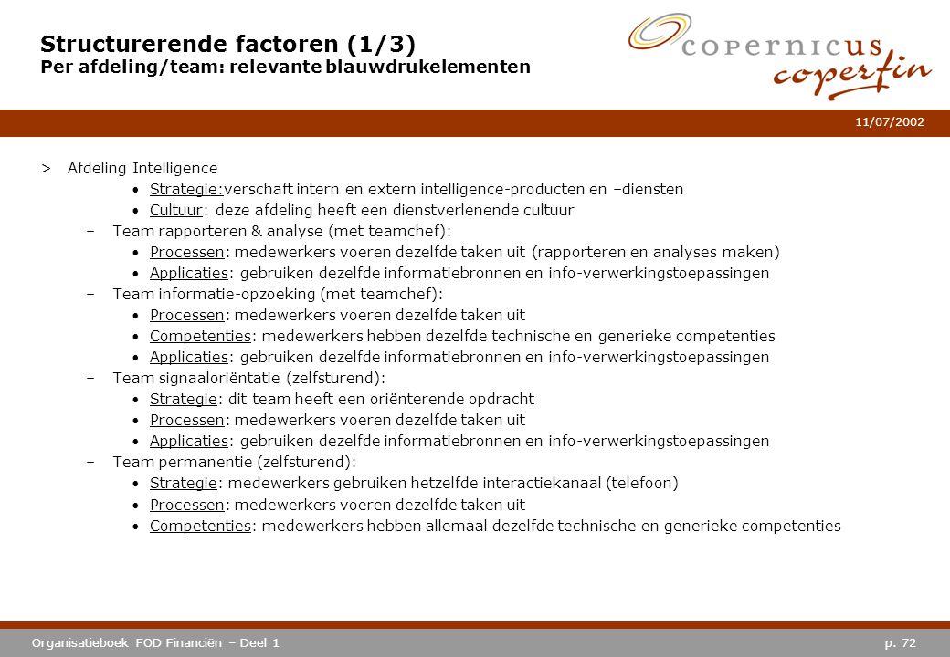 p. 72Organisatieboek FOD Financiën – Deel 1 11/07/2002 Structurerende factoren (1/3) Per afdeling/team: relevante blauwdrukelementen >Afdeling Intelli
