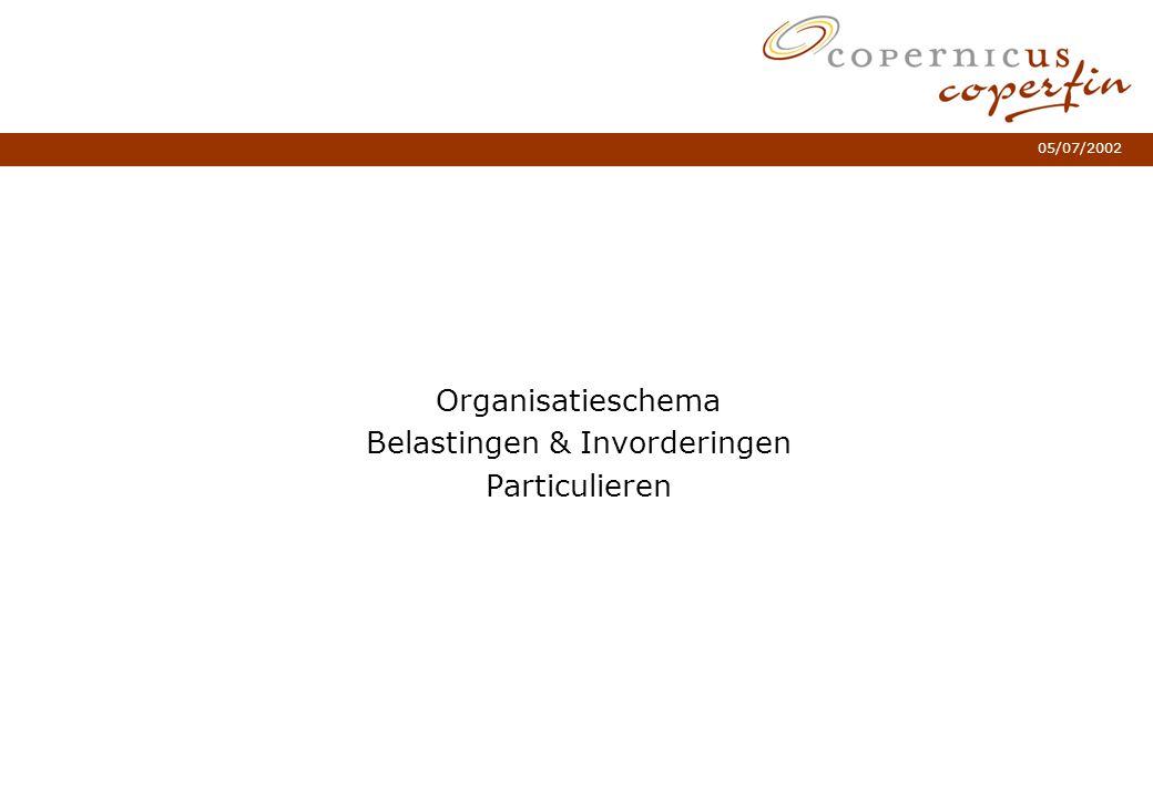 05/07/2002 Organisatieschema Belastingen & Invorderingen Particulieren