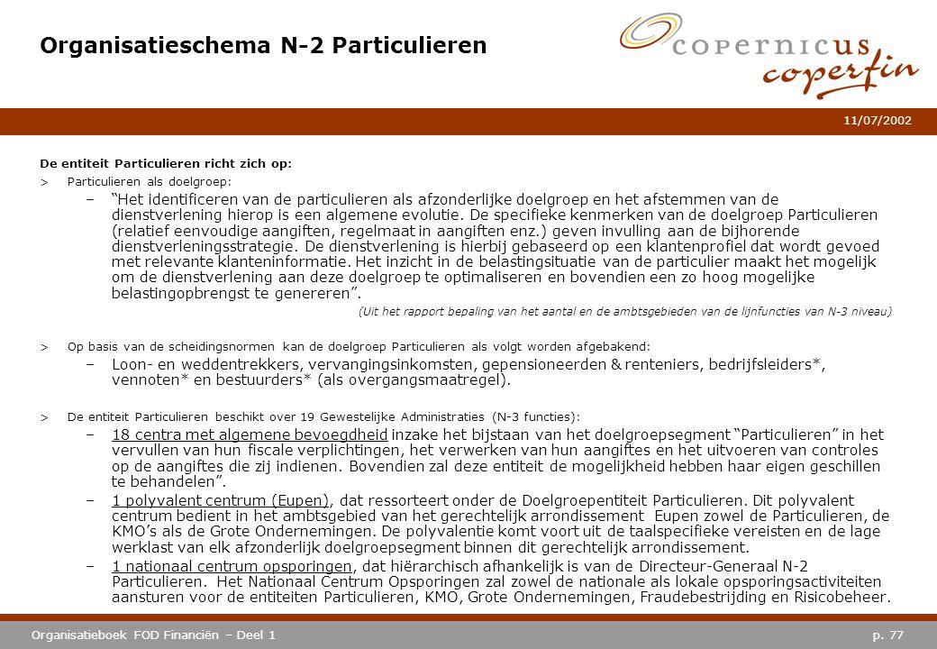 p. 77Organisatieboek FOD Financiën – Deel 1 11/07/2002 Organisatieschema N-2 Particulieren De entiteit Particulieren richt zich op: >Particulieren als