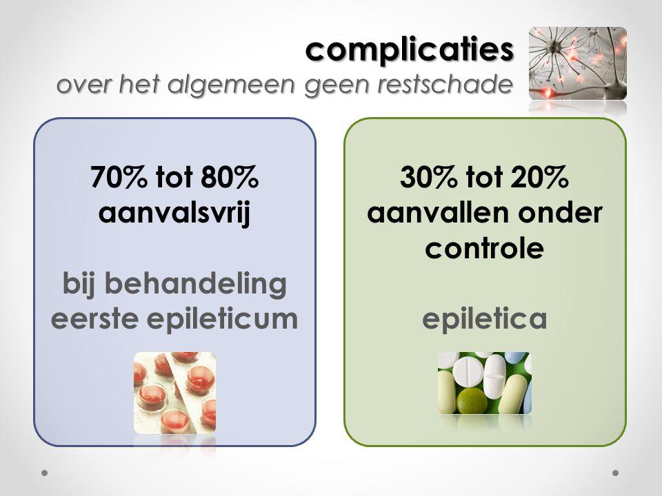 complicaties over het algemeen geen restschade 30% tot 20% aanvallen onder controle epiletica 70% tot 80% aanvalsvrij bij behandeling eerste epileticu