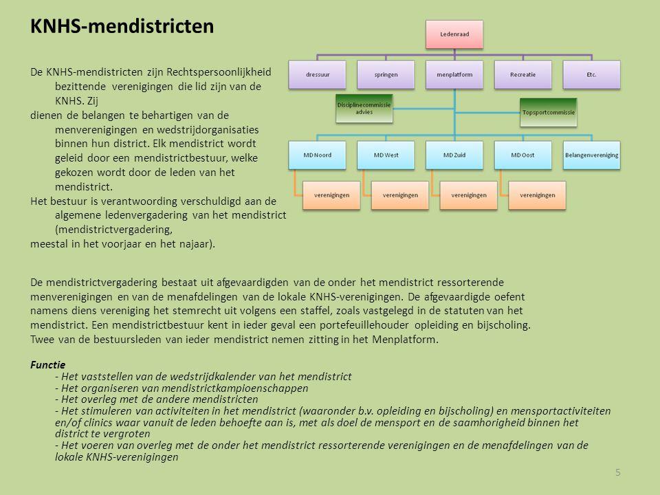 De mendistrictvergadering bestaat uit afgevaardigden van de onder het mendistrict ressorterende menverenigingen en van de menafdelingen van de lokale