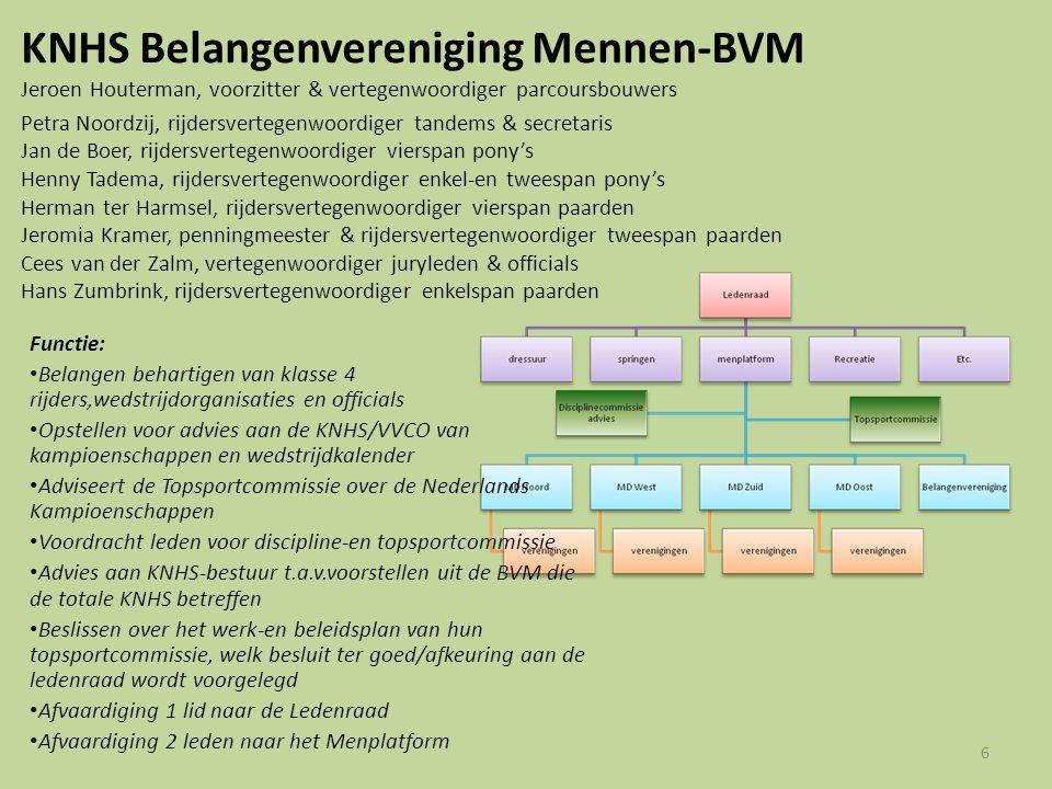 KNHS Belangenvereniging Mennen-BVM Jeroen Houterman, voorzitter & vertegenwoordiger parcoursbouwers Petra Noordzij, rijdersvertegenwoordiger tandems &
