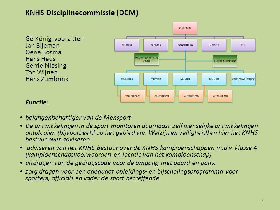 KNHS Disciplinecommissie (DCM) Gé König, voorzitter Jan Bijeman Oene Bosma Hans Heus Gerrie Niesing Ton Wijnen Hans Zumbrink Functie: • belangenbehart