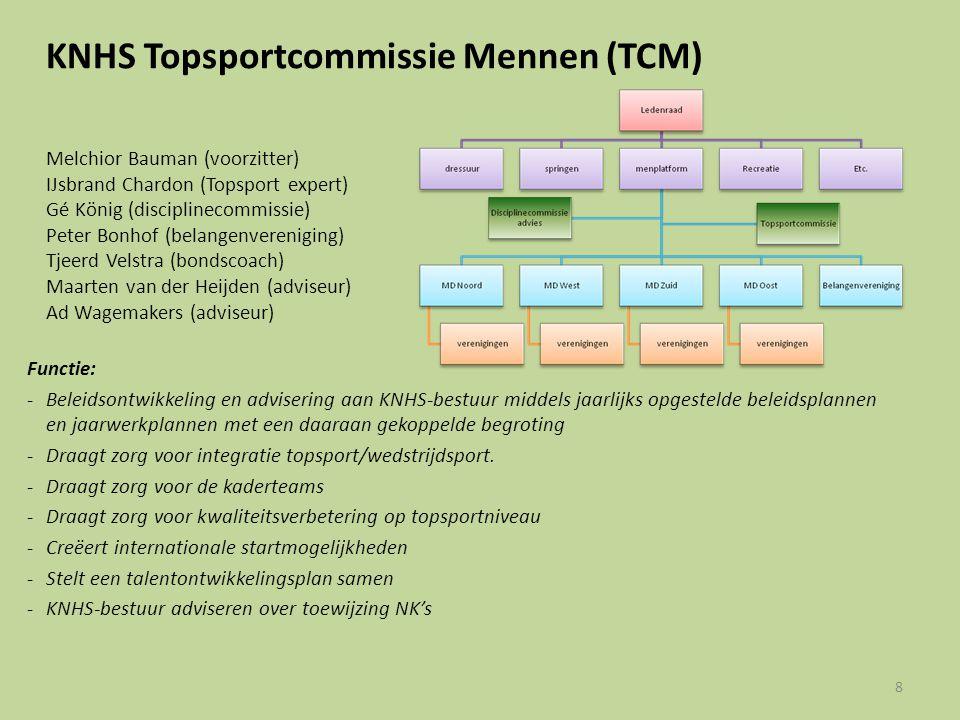 KNHS Topsportcommissie Mennen (TCM) Melchior Bauman (voorzitter) IJsbrand Chardon (Topsport expert) Gé König (disciplinecommissie) Peter Bonhof (belan
