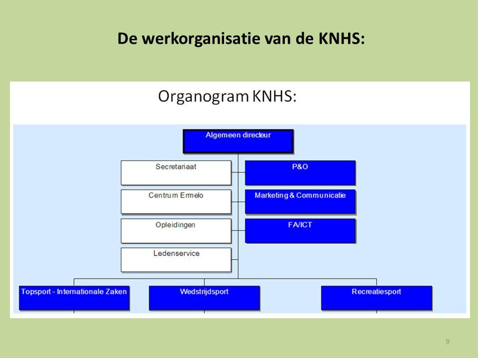De werkorganisatie van de KNHS: 9
