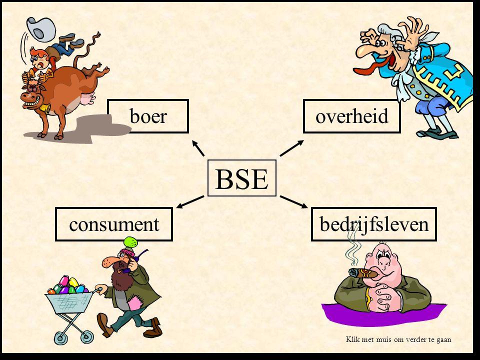 BSE boeroverheid consumentbedrijfsleven Klik met muis om verder te gaan