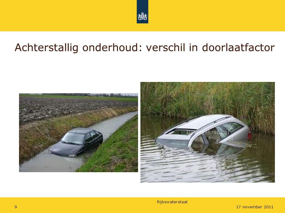 Rijkswaterstaat 2017 november 2011 SOBEK profiel, eis is oplopend