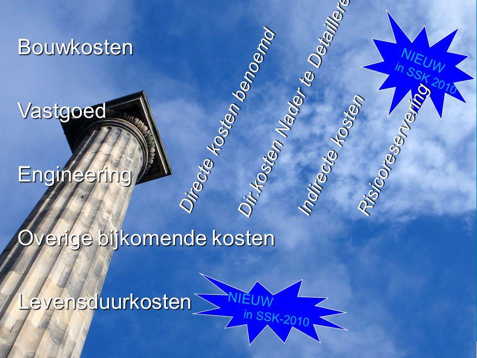 NIEUW in SSK 2010 Indirecte kosten Dir.kosten Nader te Detailleren Directe kosten benoemd Risicoreservering BouwkostenVastgoedEngineering Overige bijk
