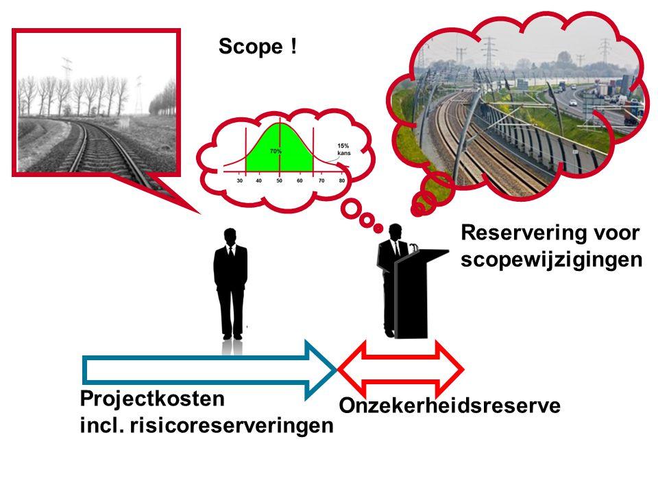 Reservering voor scopewijzigingen Scope ! Projectkosten incl. risicoreserveringen Onzekerheidsreserve