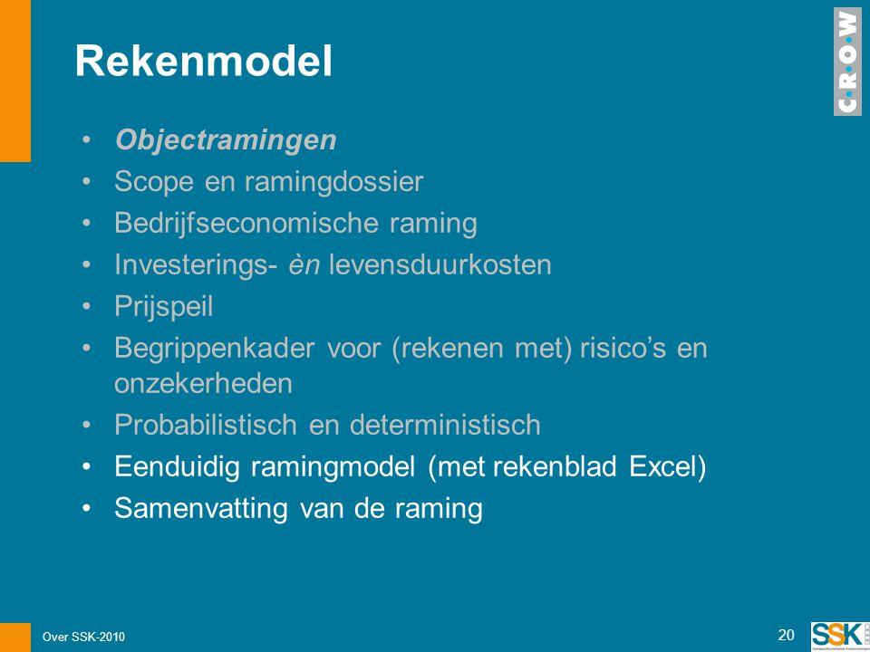 Over SSK-2010 20 •Objectramingen •Scope en ramingdossier Rekenmodel •Bedrijfseconomische raming •Investerings- èn levensduurkosten •Prijspeil •Begripp