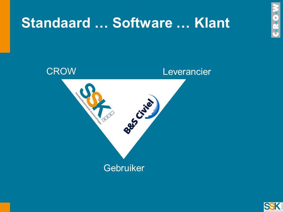 Standaard … Software … Klant CROW Leverancier Gebruiker