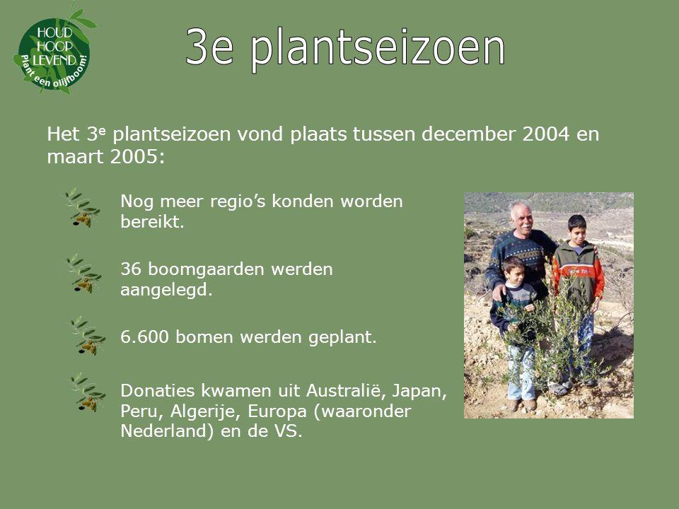 In het 3 e plantseizoen werden wereldwijd 6.988 bomen geplant.