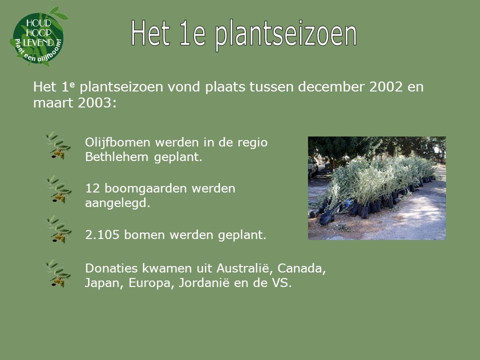 Het 2 e plantseizoen vond plaats tussen december 2003 en maart 2004: Ook in andere regio's werden bomen geplant.