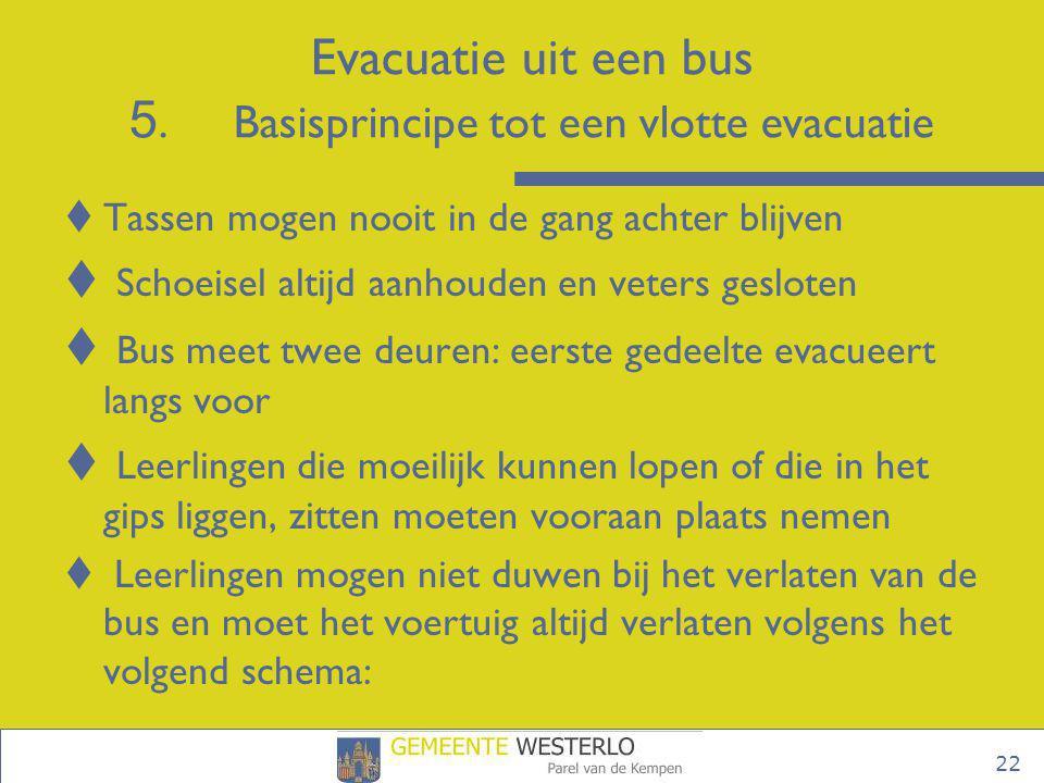 22  Tassen mogen nooit in de gang achter blijven  Schoeisel altijd aanhouden en veters gesloten  Bus meet twee deuren: eerste gedeelte evacueert la