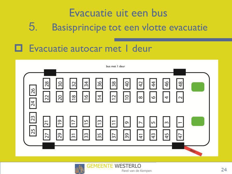 24  Evacuatie autocar met 1 deur Evacuatie uit een bus 5.Basisprincipe tot een vlotte evacuatie
