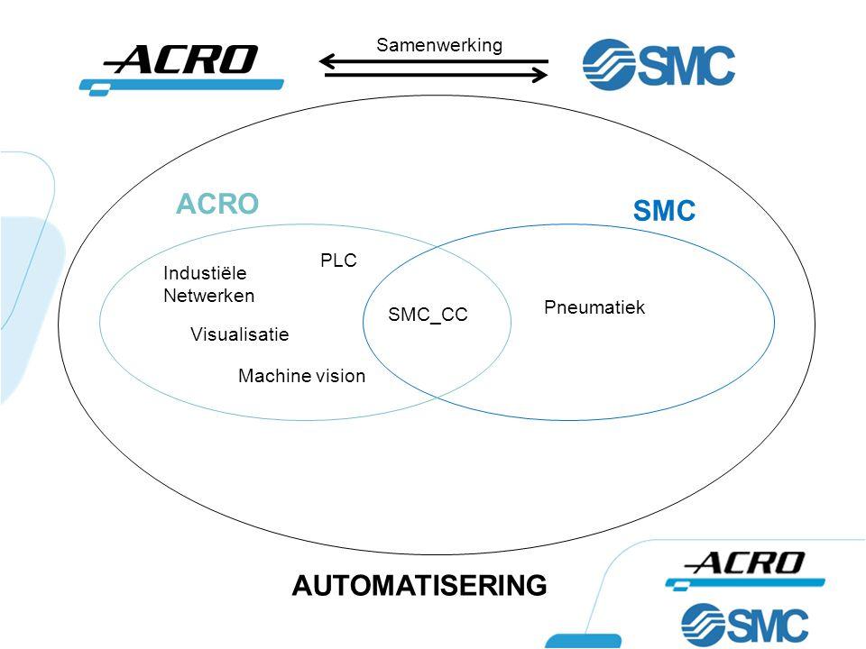 ACRO SMC AUTOMATISERING Pneumatiek PLC Industiële Netwerken Machine vision SMC_CC Samenwerking Visualisatie