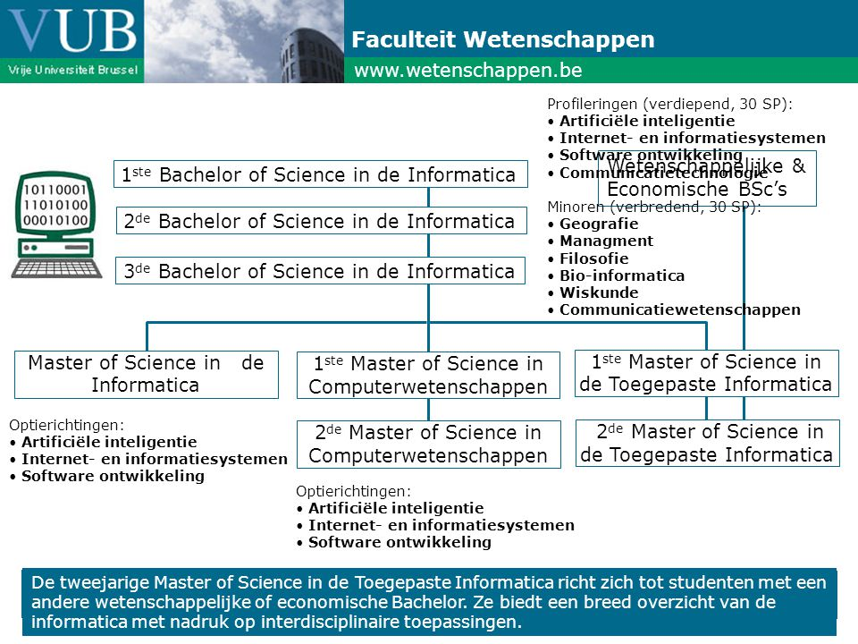 www.wetenschappen.be Faculteit Wetenschappen 1 ste Bachelor of Science in de Informatica 2 de Bachelor of Science in de Informatica 3 de Bachelor of Science in de Informatica Master of Science in de Informatica Optierichtingen: • Artificiële inteligentie • Internet- en informatiesystemen • Software ontwikkeling De éénjarige master of Science in de Informatica is een profesionele master die rechtstreeks aansluit op de BSc Informatica.