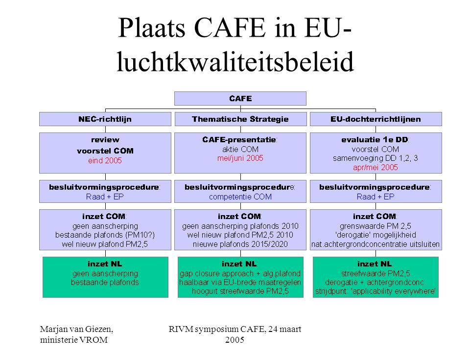 Marjan van Giezen, ministerie VROM RIVM symposium CAFE, 24 maart 2005 Schets Thematische Strategie CAFE •Schets van de luchtkwaliteit in de EU in 2020 en op langere termijn: concentratie op fijn stof en ozon •onderbouwd met een impact assessment •Berekening van voor- en nadelen van actie/non-actie •tussendoelstellingen op weg naar einddoel: geen overschrijding critical loads/risico's gezondheid •Bepaling van ambitieniveau per lidstaat o.b.v.