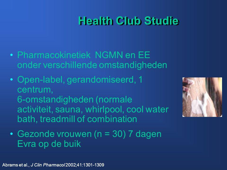 Health Club Studie •Pharmacokinetiek NGMN en EE onder verschillende omstandigheden •Open-label, gerandomiseerd, 1 centrum, 6-omstandigheden (normale a
