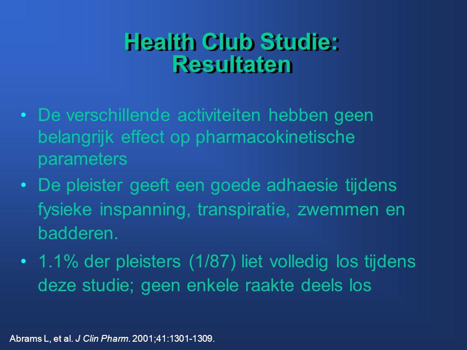 Health Club Studie: Resultaten •De verschillende activiteiten hebben geen belangrijk effect op pharmacokinetische parameters •De pleister geeft een go