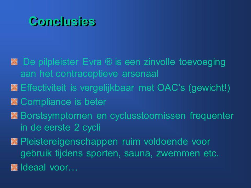 Conclusies De pilpleister Evra ® is een zinvolle toevoeging aan het contraceptieve arsenaal Effectiviteit is vergelijkbaar met OAC's (gewicht!) Compli