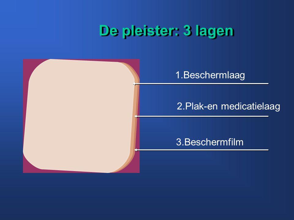 De pleister: 3 lagen 1.Beschermlaag 2.Plak-en medicatielaag 3.Beschermfilm