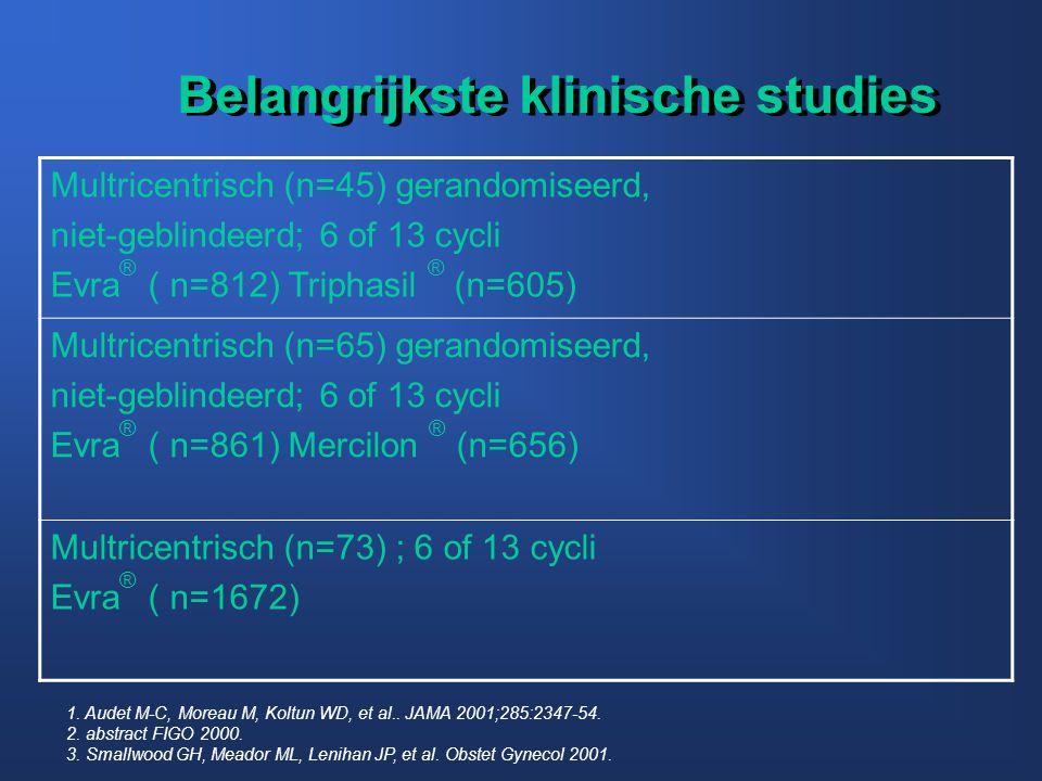 Belangrijkste klinische studies Multricentrisch (n=45) gerandomiseerd, niet-geblindeerd; 6 of 13 cycli Evra ® ( n=812) Triphasil ® (n=605) Multricentr