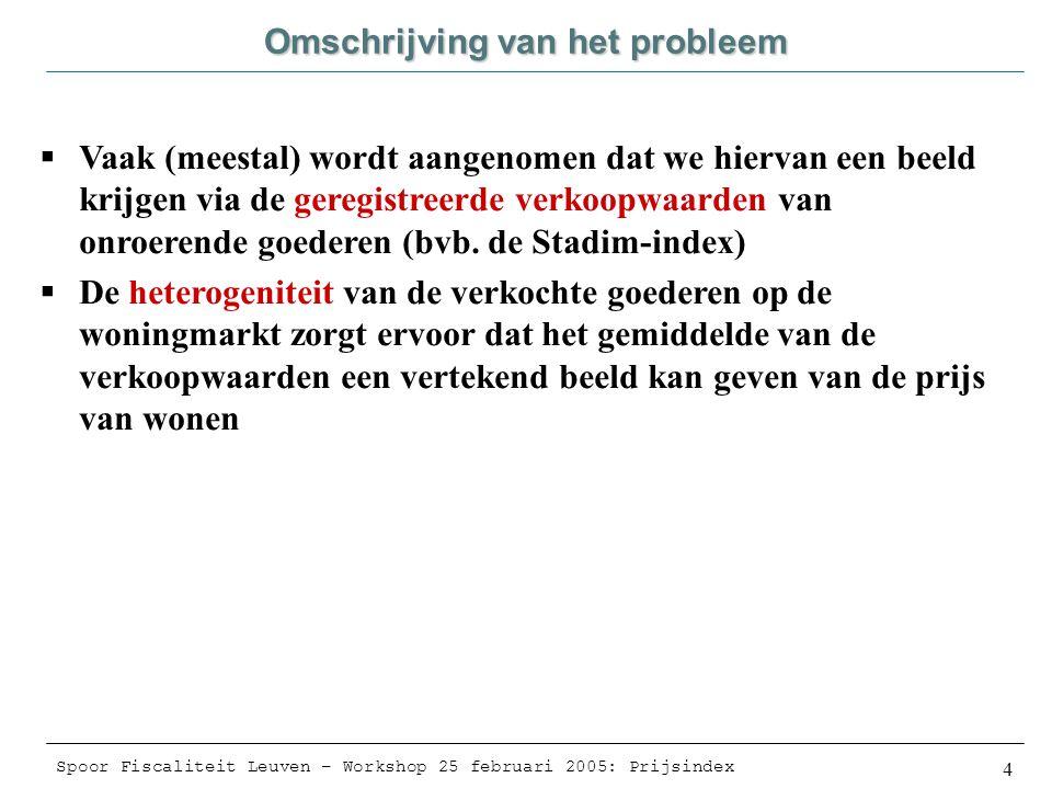 Spoor Fiscaliteit Leuven – Workshop 25 februari 2005: Prijsindex 15 Figuur 2: inflatiepercentages