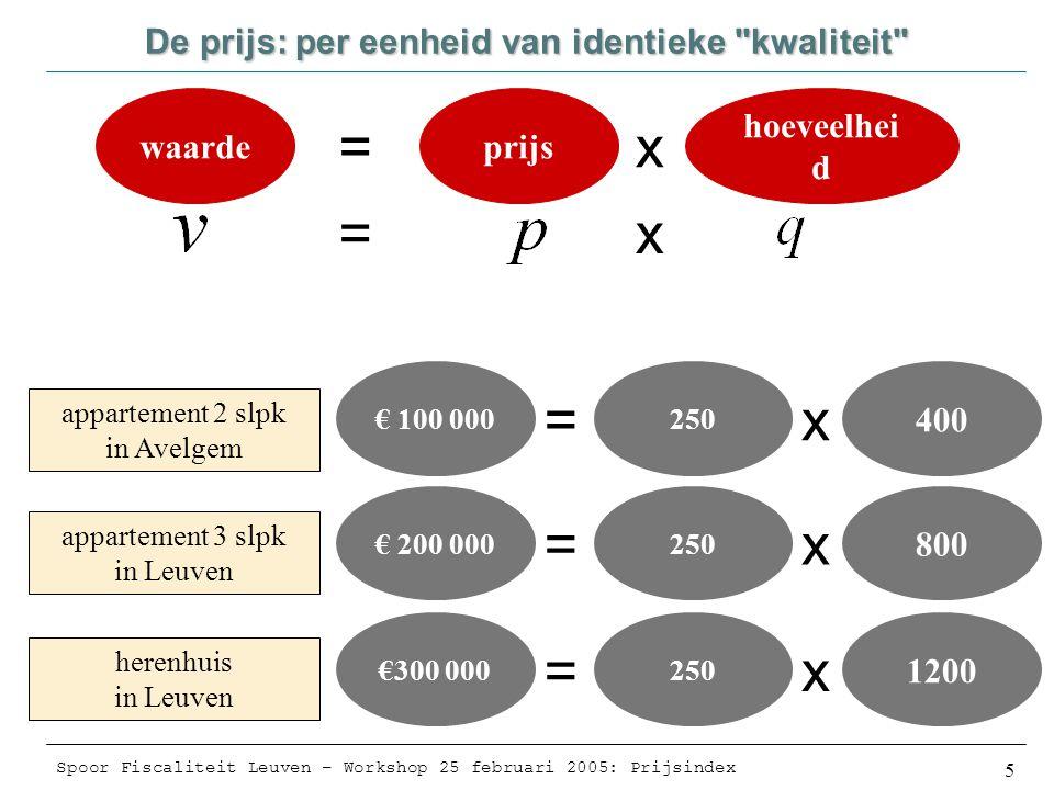 Spoor Fiscaliteit Leuven – Workshop 25 februari 2005: Prijsindex 5 De prijs: per eenheid van identieke kwaliteit waardeprijs hoeveelhei d =x =x € 100 000250 400 =x appartement 2 slpk in Avelgem € 200 000250 800 =x appartement 3 slpk in Leuven €300 000250 1200 =x herenhuis in Leuven