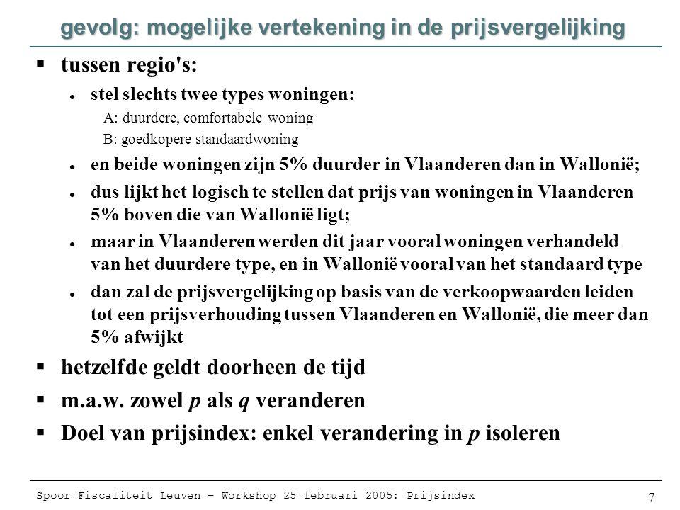 Spoor Fiscaliteit Leuven – Workshop 25 februari 2005: Prijsindex 7 gevolg: mogelijke vertekening in de prijsvergelijking  tussen regio s:  stel slechts twee types woningen: A: duurdere, comfortabele woning B: goedkopere standaardwoning  en beide woningen zijn 5% duurder in Vlaanderen dan in Wallonië;  dus lijkt het logisch te stellen dat prijs van woningen in Vlaanderen 5% boven die van Wallonië ligt;  maar in Vlaanderen werden dit jaar vooral woningen verhandeld van het duurdere type, en in Wallonië vooral van het standaard type  dan zal de prijsvergelijking op basis van de verkoopwaarden leiden tot een prijsverhouding tussen Vlaanderen en Wallonië, die meer dan 5% afwijkt  hetzelfde geldt doorheen de tijd  m.a.w.