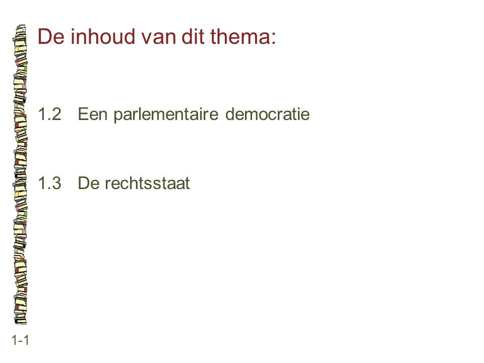 De inhoud van dit thema: 1-1 1.2Een parlementaire democratie 1.3 De rechtsstaat