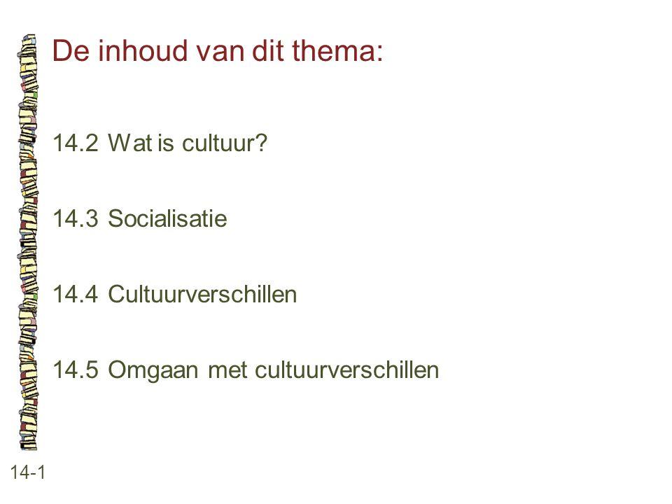 De inhoud van dit thema: 14-1 14.2Wat is cultuur.