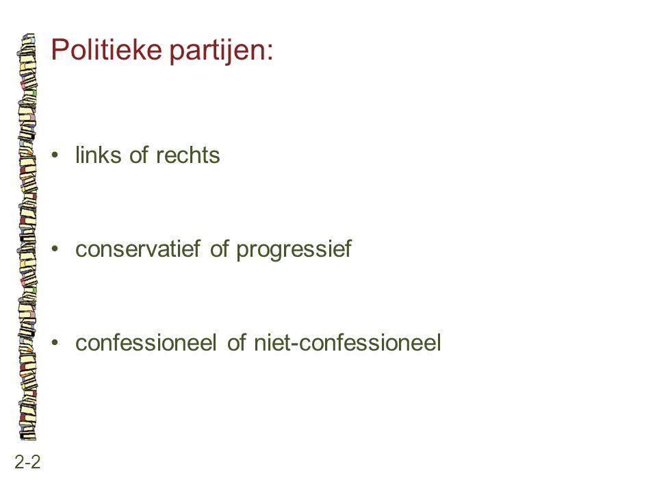 Politieke partijen: 2-2 •links of rechts •conservatief of progressief •confessioneel of niet-confessioneel