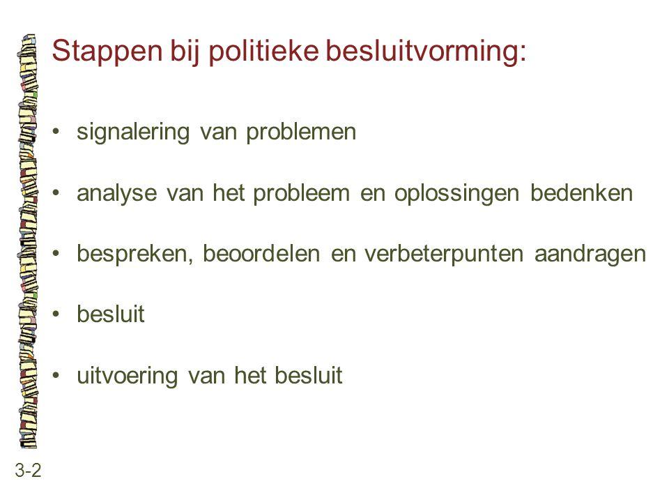 Stappen bij politieke besluitvorming: 3-2 •signalering van problemen •analyse van het probleem en oplossingen bedenken •bespreken, beoordelen en verbeterpunten aandragen •besluit •uitvoering van het besluit