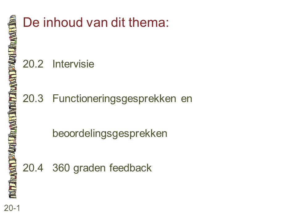 De inhoud van dit thema: 20-1 20.2 Intervisie 20.3 Functioneringsgesprekken en beoordelingsgesprekken 20.4 360 graden feedback