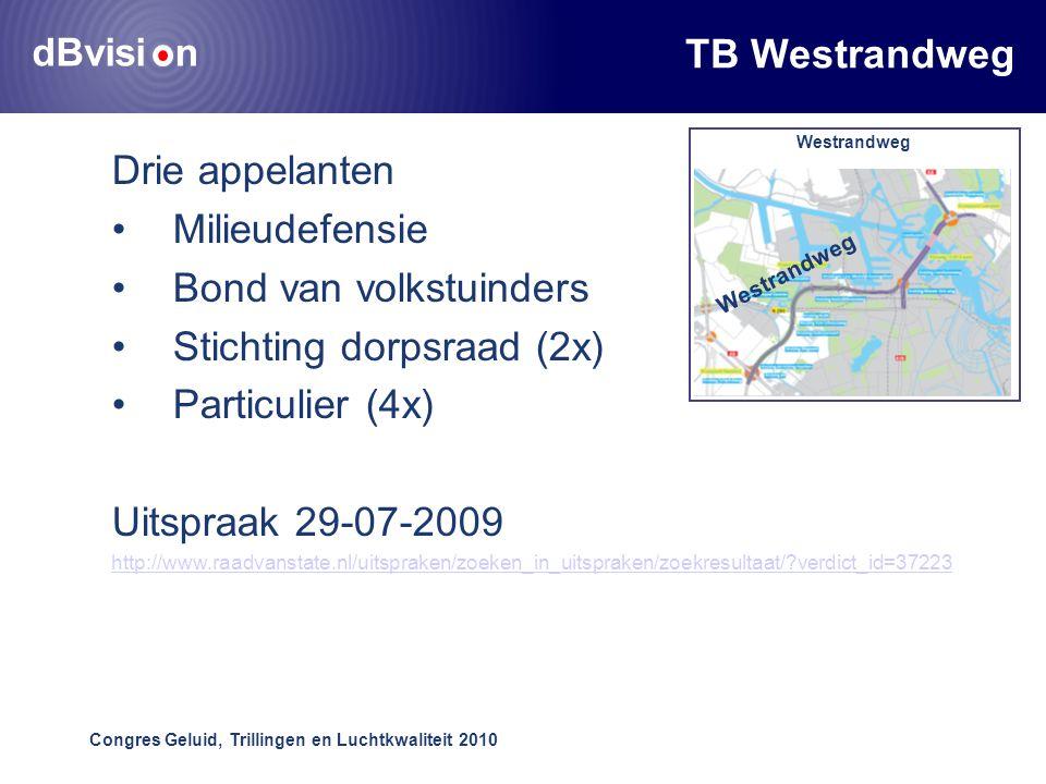 dBvisi n Congres Geluid, Trillingen en Luchtkwaliteit 2010 Westrandweg TB Westrandweg Drie appelanten •Milieudefensie •Bond van volkstuinders •Stichting dorpsraad (2x) •Particulier (4x) Uitspraak 29-07-2009 http://www.raadvanstate.nl/uitspraken/zoeken_in_uitspraken/zoekresultaat/ verdict_id=37223