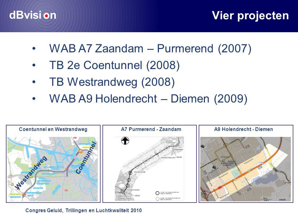 dBvisi n Congres Geluid, Trillingen en Luchtkwaliteit 2010 Vier projecten •WAB A7 Zaandam – Purmerend (2007) •TB 2e Coentunnel (2008) •TB Westrandweg (2008) •WAB A9 Holendrecht – Diemen (2009) Westrandweg Coentunnel A7 Purmerend - ZaandamA9 Holendrecht - DiemenCoentunnel en Westrandweg