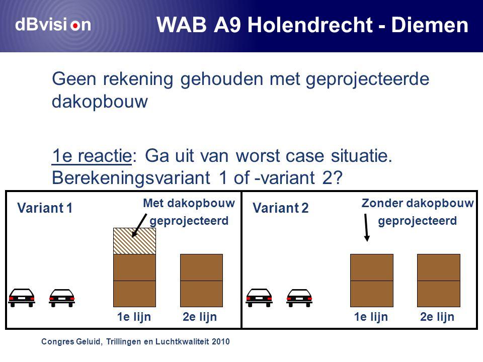 dBvisi n Congres Geluid, Trillingen en Luchtkwaliteit 2010 WAB A9 Holendrecht - Diemen Geen rekening gehouden met geprojecteerde dakopbouw 1e reactie: Ga uit van worst case situatie.