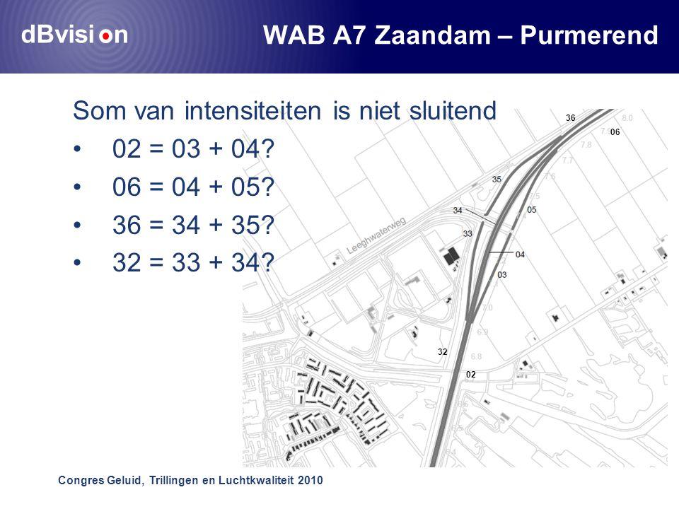 dBvisi n Congres Geluid, Trillingen en Luchtkwaliteit 2010 WAB A7 Zaandam – Purmerend Som van intensiteiten is niet sluitend •02 = 03 + 04.