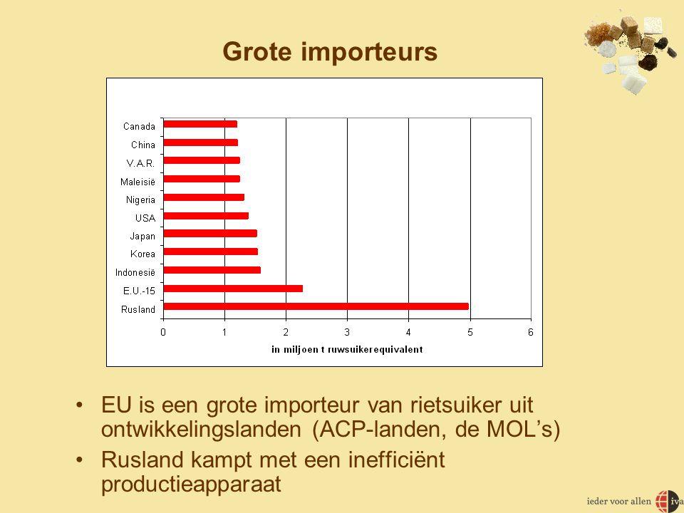 Grote importeurs •EU is een grote importeur van rietsuiker uit ontwikkelingslanden (ACP-landen, de MOL's) •Rusland kampt met een inefficiënt productieapparaat
